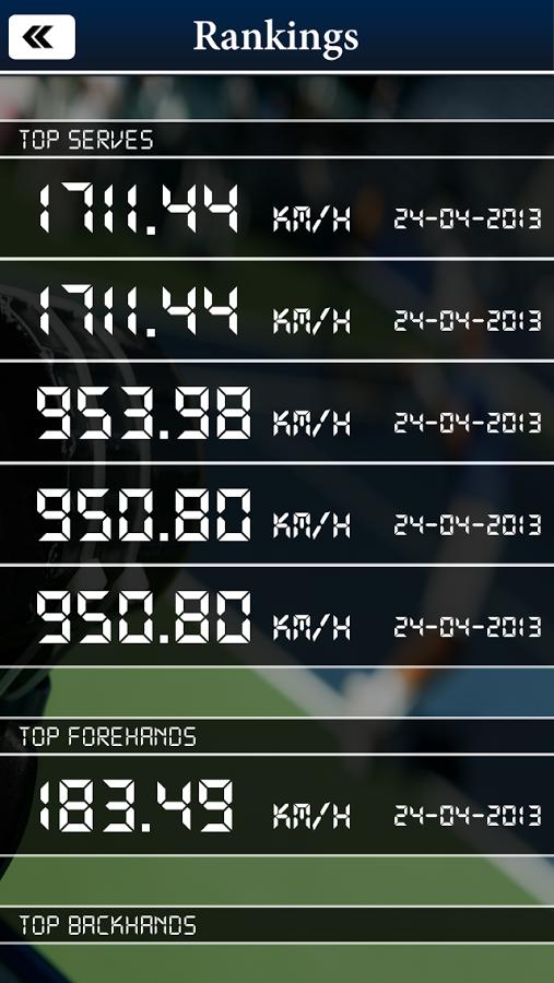 Tennis Radar Gun - Speed Check